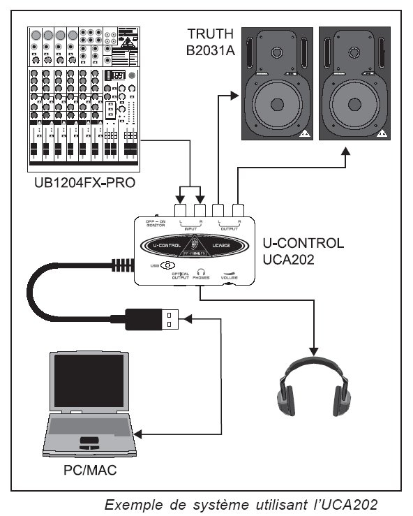 UCA202 U-Control