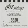 GHS BB20