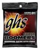 GHS GBM