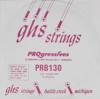 GHS PRB130