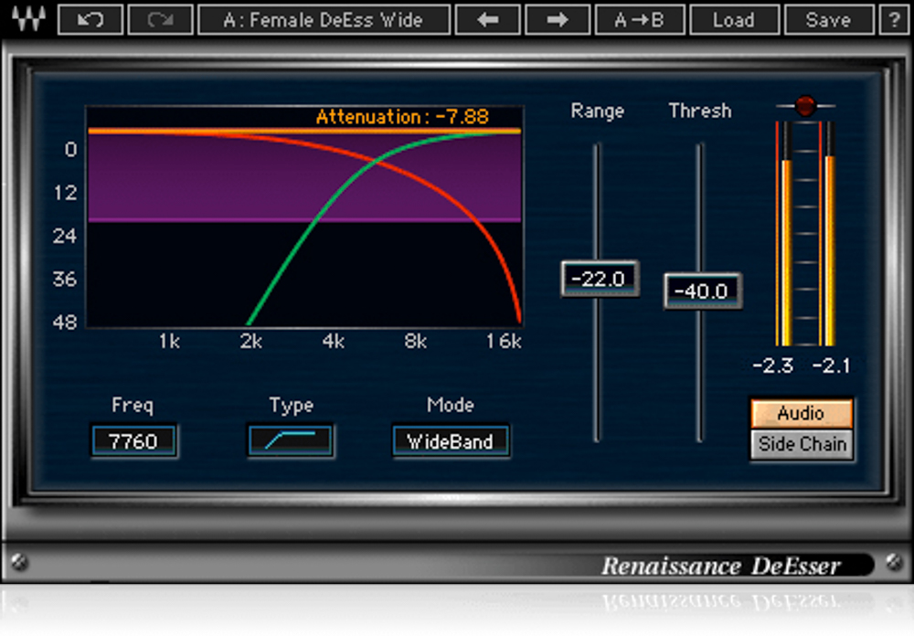 Waves Renaissance DeEsser [Download]
